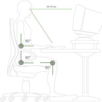 RSI Syndrom Ergonomischer Stuhl